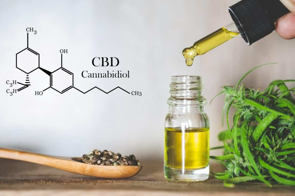 CBD Dosage for Anxiety mg All you Need to Know