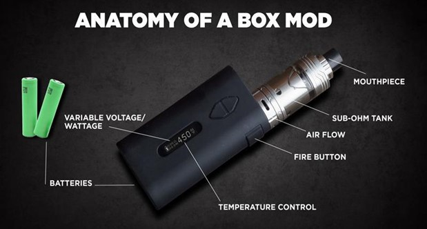 What Are Vape Mods